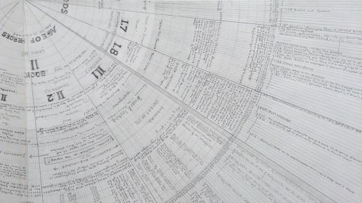 Studio Map of Finnegans Wake - Clinton Cahill